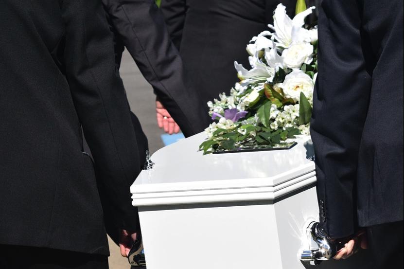 average funeral cost breakdown